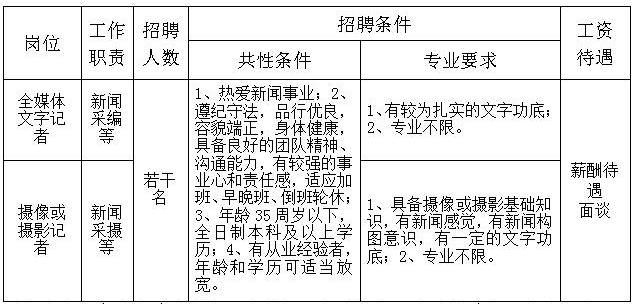 2018年上海普陀区广播电视台招聘公告