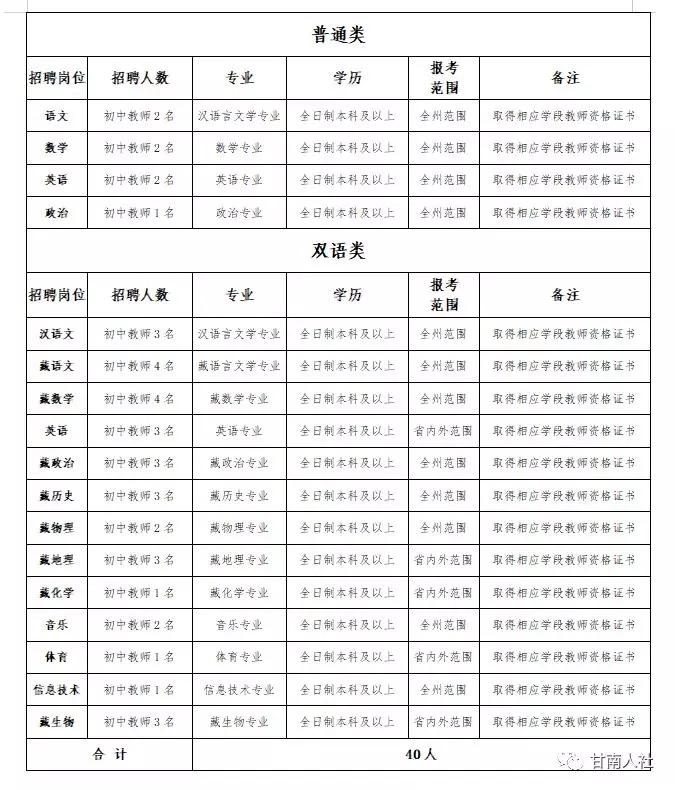 2019年甘南玛曲县招聘初中教师公告