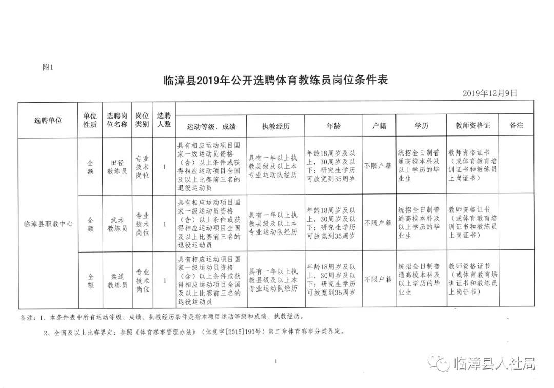 2019年邯郸临漳县选聘体育教练员公告