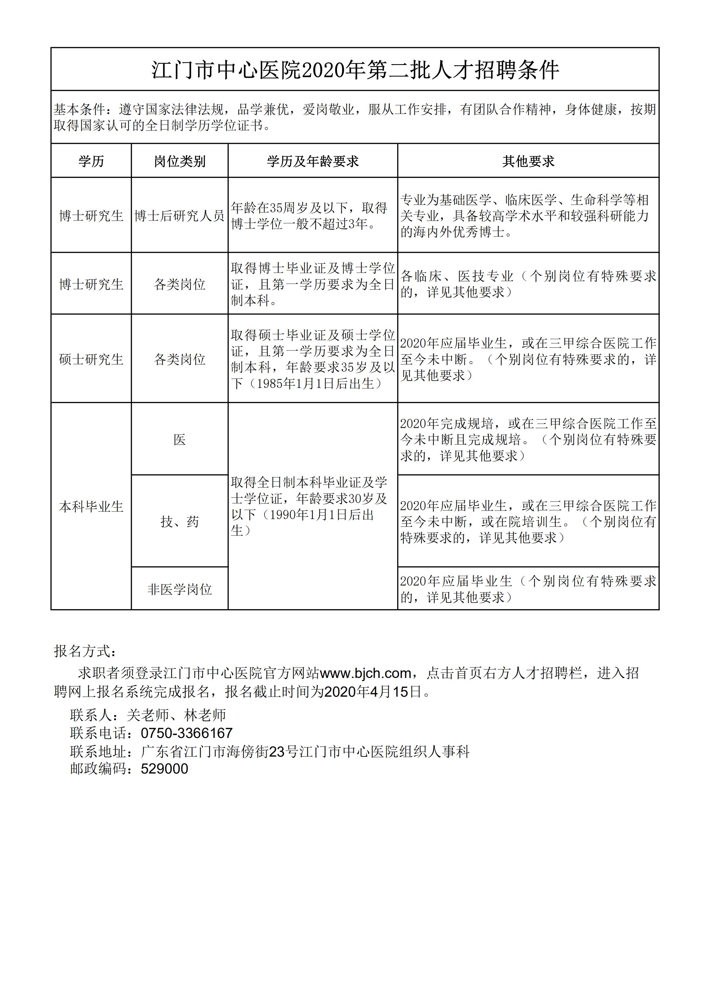 2020年江门市中心医院第二批人才招聘公告图3