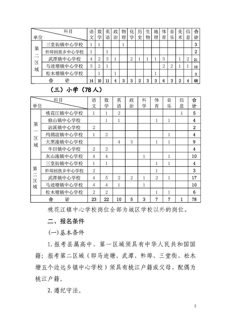 2020年益阳市桃江县招聘中小学教师公告图2