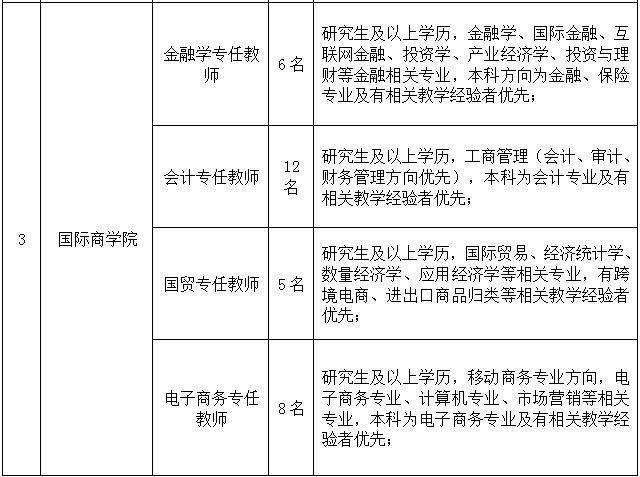 2020年山东外事职业大学招聘公告图3