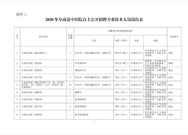 2020年阜阳阜南县中医院招聘公告图1