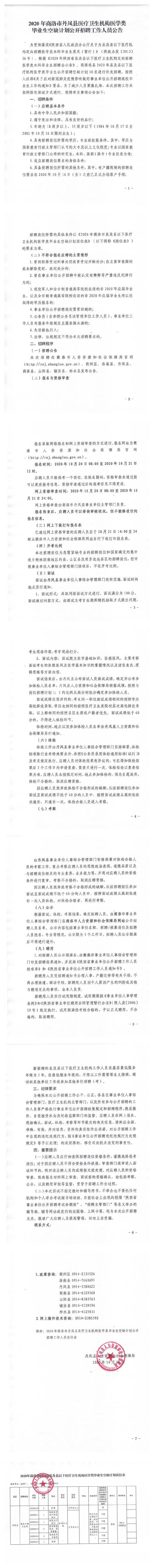 2020年商洛市丹凤县医疗卫生机构医学类毕业生空缺计划招聘公告