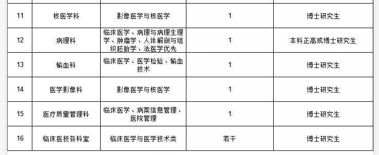 2021年柳州市工人医院广西医科大学第四附属医院招聘公告图2