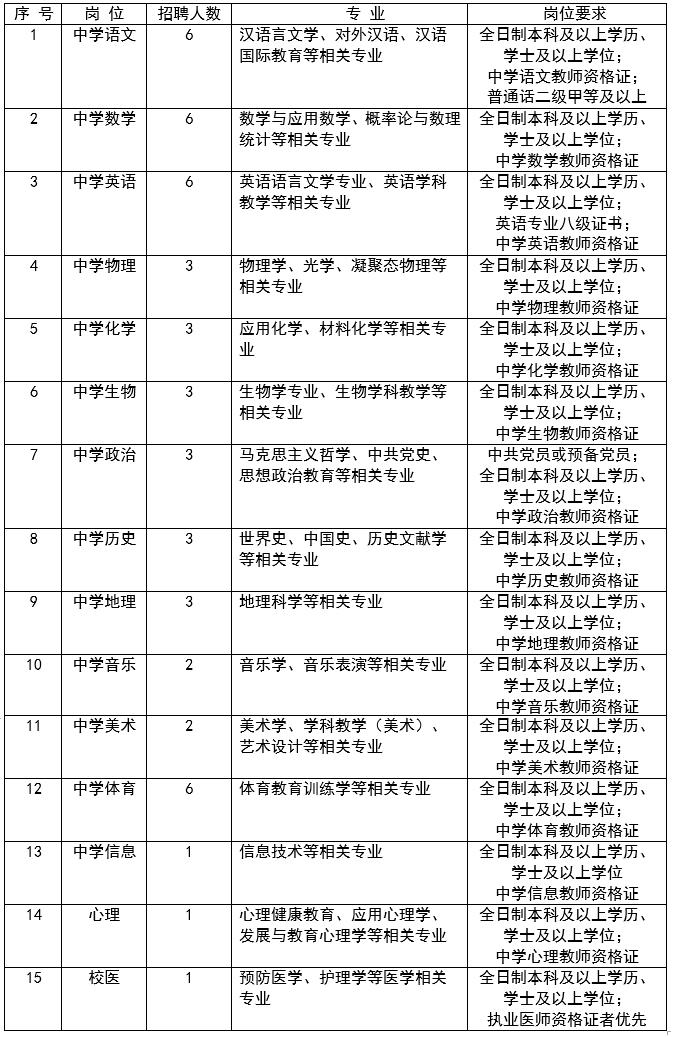 2021年天津市自立中学教师招聘公告